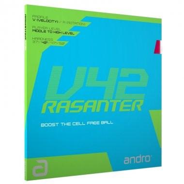 112290_rubber_rasanter_v42_3d_72dpi_rgb(1)_1